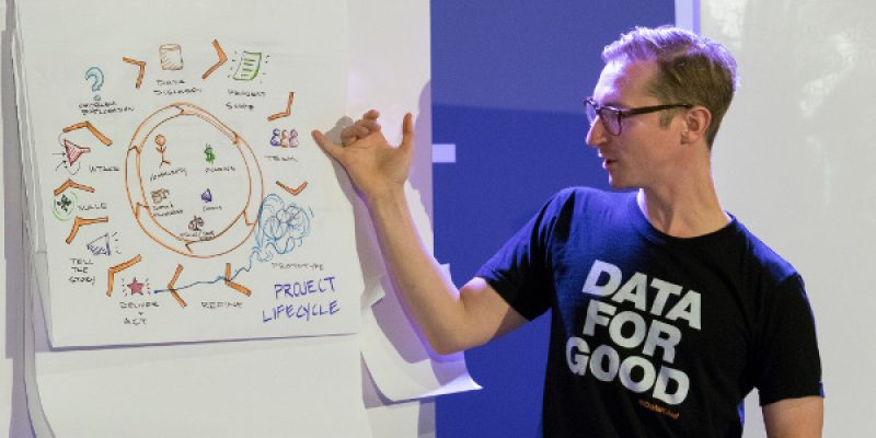 Jake Porway presents on the life cycle of social-sector data science projects at DataKind's Global Chapter Summit in 2015. (Photo: DataKind)